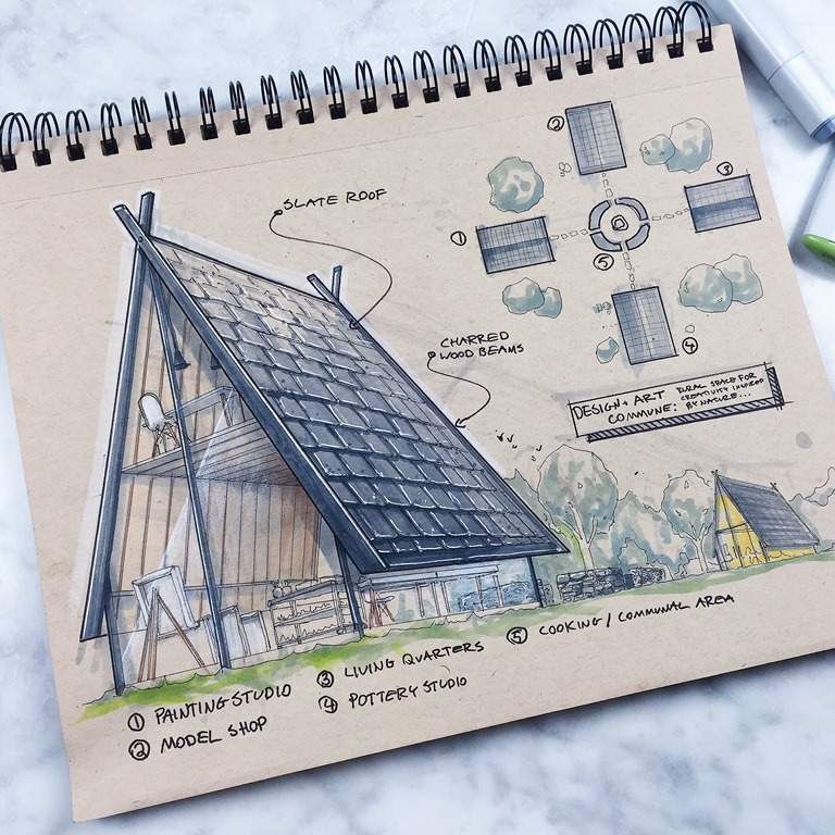 10 Commandments Of Industrial Design Sketching Strathmore Artist Papers