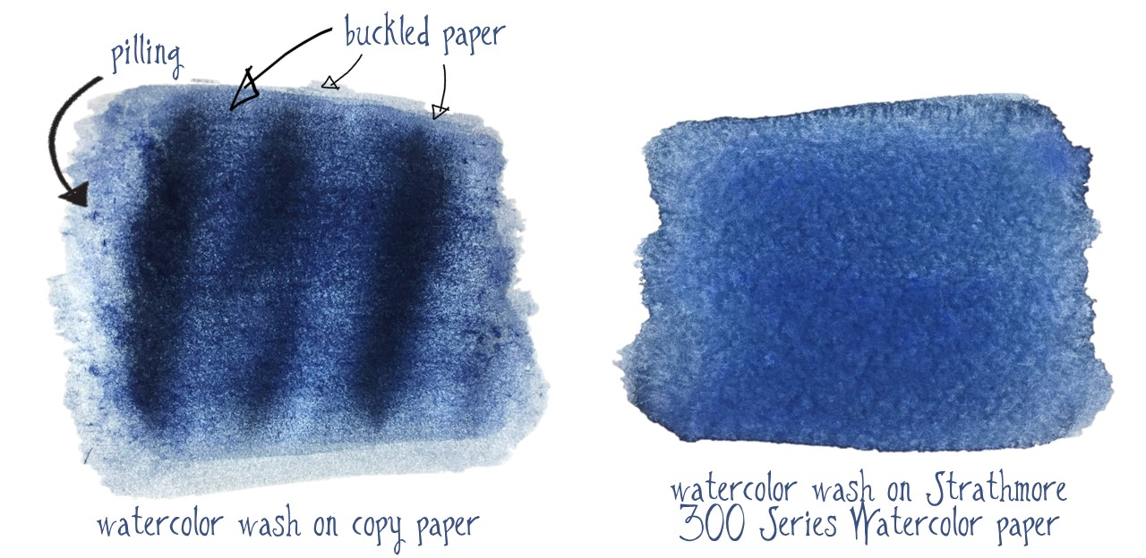 7 Watercolor Tips for Beginners - Strathmore Artist Papers